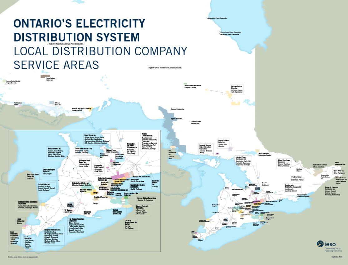 Electricity Distribution Companies In Ontario